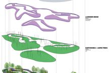 design landscape2016
