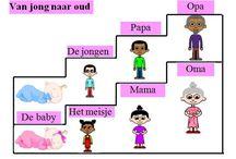 Kinderboekenweek / 2016 Familie/voor altijd jong
