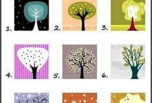 Test de personnalité l'arbre
