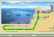 Wave power plant