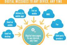 Multi-Device Digital Communication