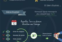 Infographies 1by1 / Nos infographies 1by1