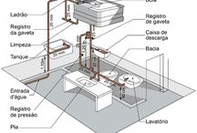 Estalação de banheiro e cozinha partes de hidráulica.