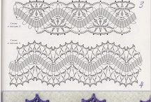 thread lace
