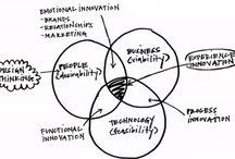 Processes, models, diagrams