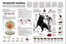 Infográficos Taurinos   Bullfighting Infographics