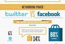 Social / Social Media