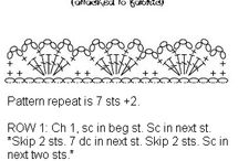 Knowledge About Crochet
