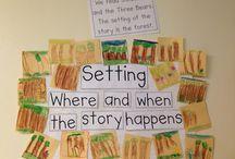 Prep: Literacy: Brown Bear, Brown Bear What Do You See?