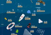 recyclage  tri soin planete