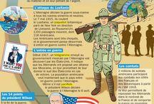 carte histoire des usa