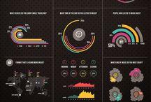 Graphix - Infodesign
