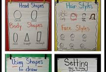Anchor Chart Envy / anchor charts for the classroom