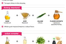 Vinegar dressing