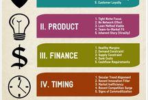 Entrepreneurship & personal branding