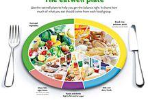 Zdrowe odżywianie / Portale informacyjne, badania, poradniki