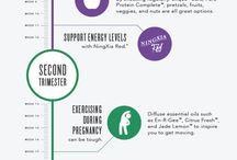 Young Living Pregnancy & Nursing