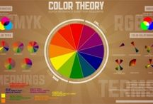 colour theory/chart