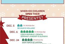 Christmas throughout the world