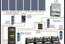 Solar Power (system dia) etc.