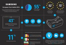 Infographics by Samsung