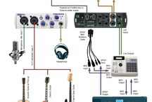 Hook Up Diagrams / by PreSonus