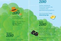 Advertising Infographs