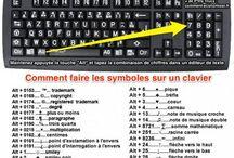 Comment faire les symboles sur un clavier