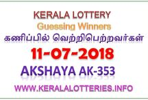 Kerala Lottery guessing Winners