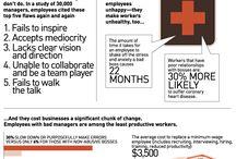 WorkplaceLEADER / Leadership in the workplace
