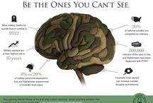 Medical/Mental health/Anatomy / by Leah McCutchin