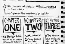 Visual Note Taking: Mindmaps, Sketch Notes, & Visual Summaries / Mind Maps, Sketch Notes & Other Visual Summaries