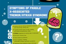 Le X-Fragile Syndrome  Infographic