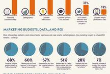 Marketing Data Tips