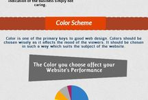 Web Design •• / What make a website a good one? Check it out