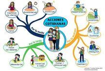Spaans / Handig bij het leren
