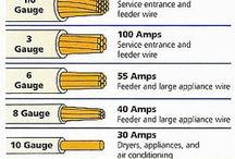 electrical gauges and uses
