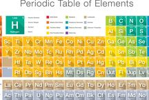 Physical Sciences | Games, Assessments, & Lessons / Physical Science learning objectives covering every standard. Try games, launch playlists and assessments, and make your science classroom legendary! Elementary school, middle school, NGSS, TEKS, SOL, GSE, games, activities, projects, lessons, earth science, life science, physical science