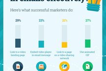Video Marketing / Video marketing examples, tips and best practices