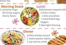 Recipe/Diet