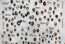 Game of Thrones / by Verito Baca