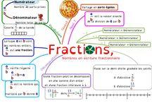 Carte mentale maths