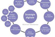 Stratégie digitale / L'évolution du Web a également une influence sur le vocabulaire que nous utilisons, du e-business au e-marketing en passant par le Webmarketing aujourd'hui l'appellation Stratégie digitale s'impose.  En ce qui concerne mon domaine d'expertise, l'objectif reste le même  : Utiliser les technologies numériques pour optimiser le développement de l'entreprise !