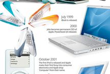 Technology Though The Years / Technology evolution- just how much it has changed our lives.