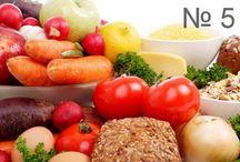диета и рецепты