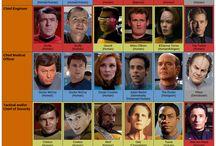 FANDOM : Star Trek / Live long and prosper!