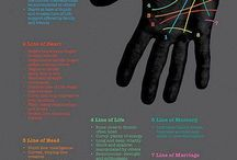 Hand biology