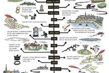 Nifty Infographics