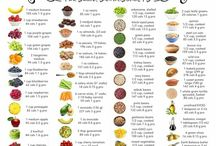 Bariatric Eating. Calorie Chart