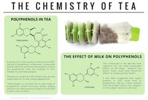 Ubiquitous Chemistry